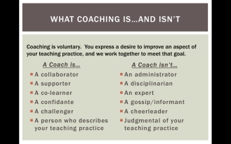 What Coaching Is and Isn't jpeg